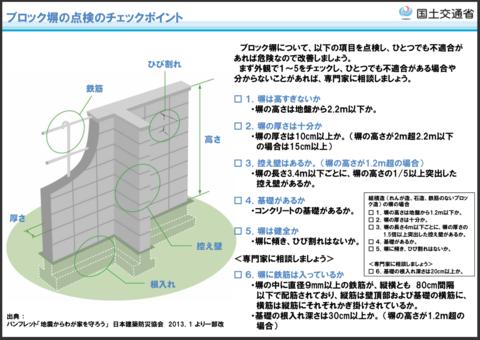 ブロック塀 点検チェックリスト(国交省).png