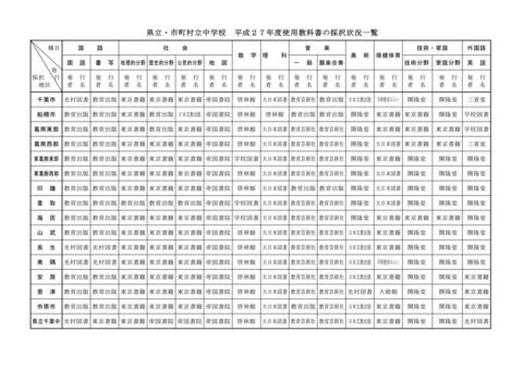 27千葉県使用教科書一覧.jpg